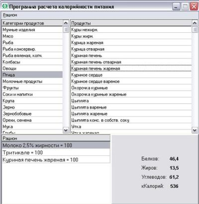 Таблица расчёта калорийности питания